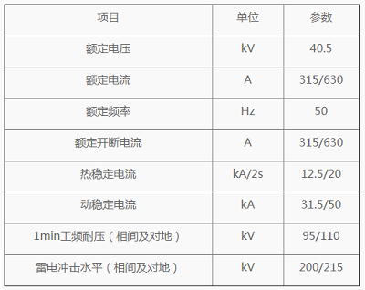 YB风力发电专用型箱变(风能箱式变电站)参数