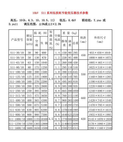S11变压器参数.png