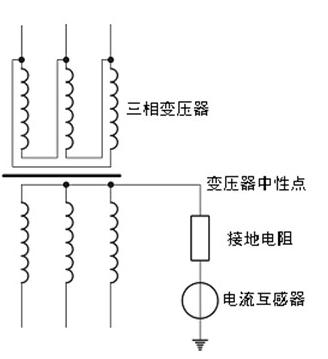 变压器中性点是哪几条线引出来的点?